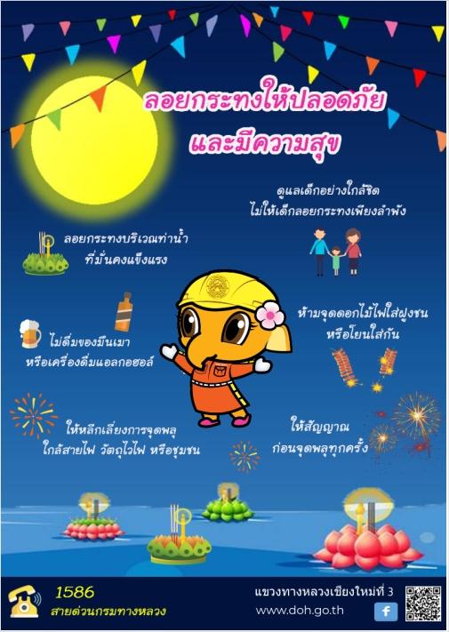 Loy  Krathong2